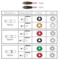 Conector PDU BYD de 70 mm...